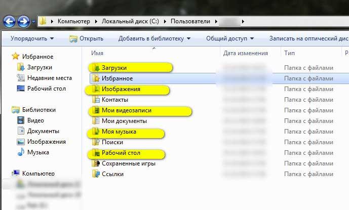папки ОС для хранения контента