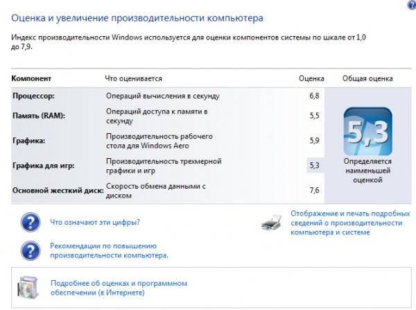 Установка и настройка Windows 7 на ssd накопитель