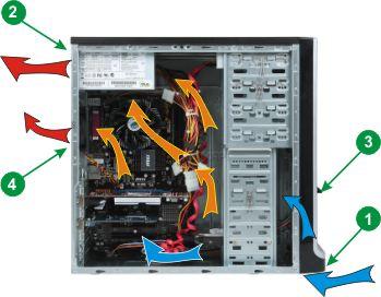 схема охлаждения системного блока пк