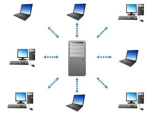 Что такое DNS и как он работает