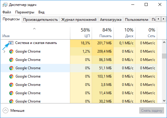 Система и сжатая память Windows 10: нагружает процессор и память