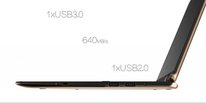 W11pro3 – Lenovo Yoga в исполнении компании Vido