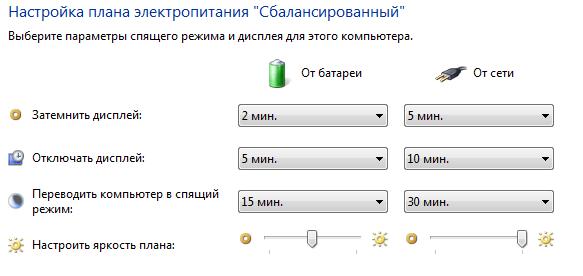 Как сделать ярче экран на ноутбуке