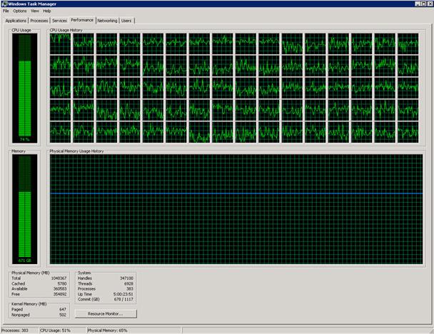 Как узнать сколько ядер в процессоре, скольки ядерный процессор