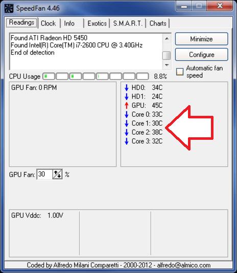 Температура процессора, как узнать температуру процессора