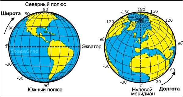 Поиск по координатам на Яндекс Карте