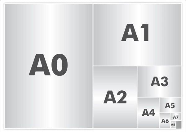 Форматы А0, А1, А2, А3, А4, А5, А6 размеры в сантиметрах
