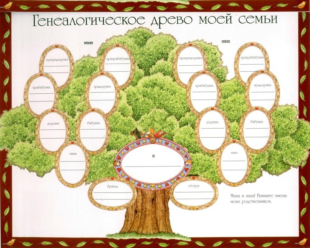 Родословное дерево семьи: Шаблон картинки на которых можно писать