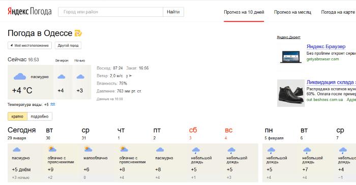 Самые точные сайты прогноза погоды