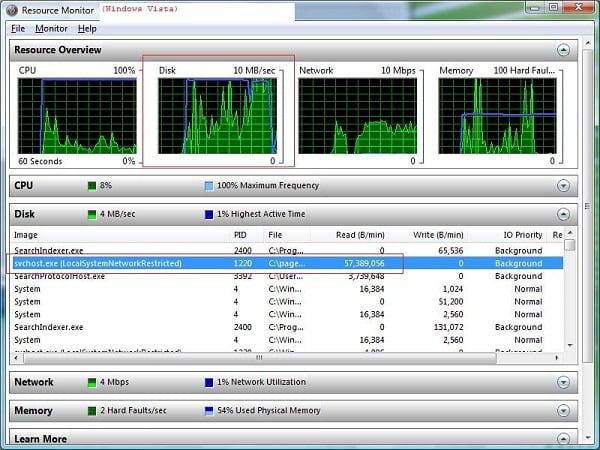 Svchost.exe LocalSystemNetworkRestricted грузит жесткий диск что делать