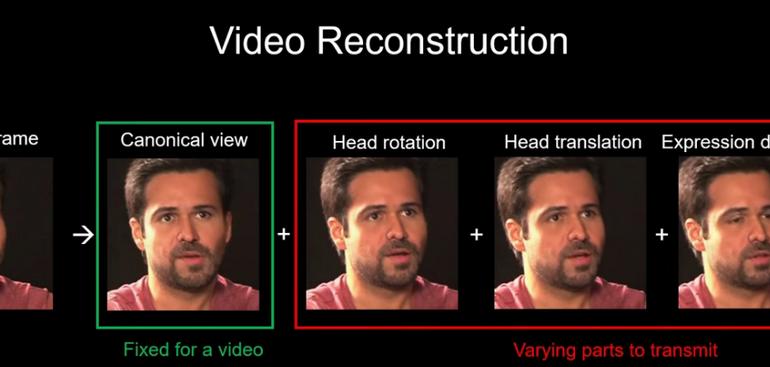 Nvidia показала генератор говорящих голов для видеоконференций из 2D-изображений
